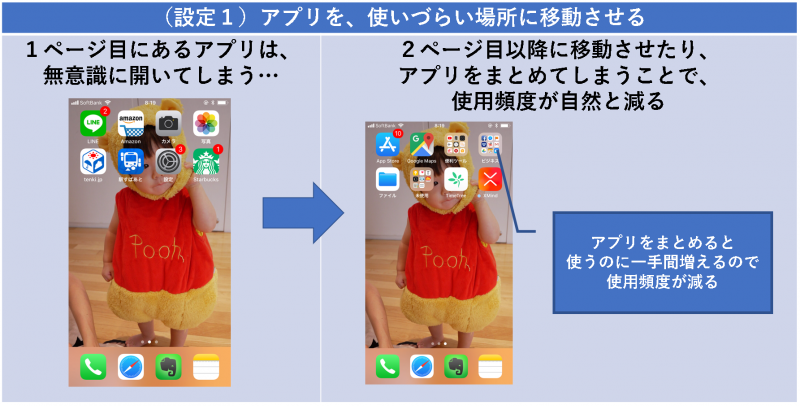 (設定1)アプリを、使いづらい場所に移動させる