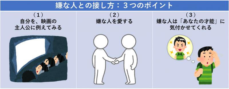 嫌な人との接し方:3つのポイント